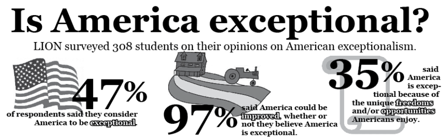 American+Exceptionalism%3A+Point%2FCounter-Point+%28Article%2FVideo%29