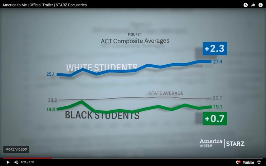 Documentary highlights racial inequity in local high schools