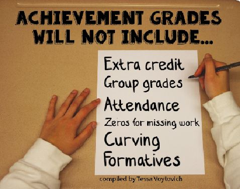 School announces new grading system