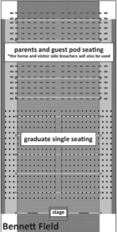 Graphic displays outdoor commencement ceremony seating (phot courtesy of Kevin Brown).